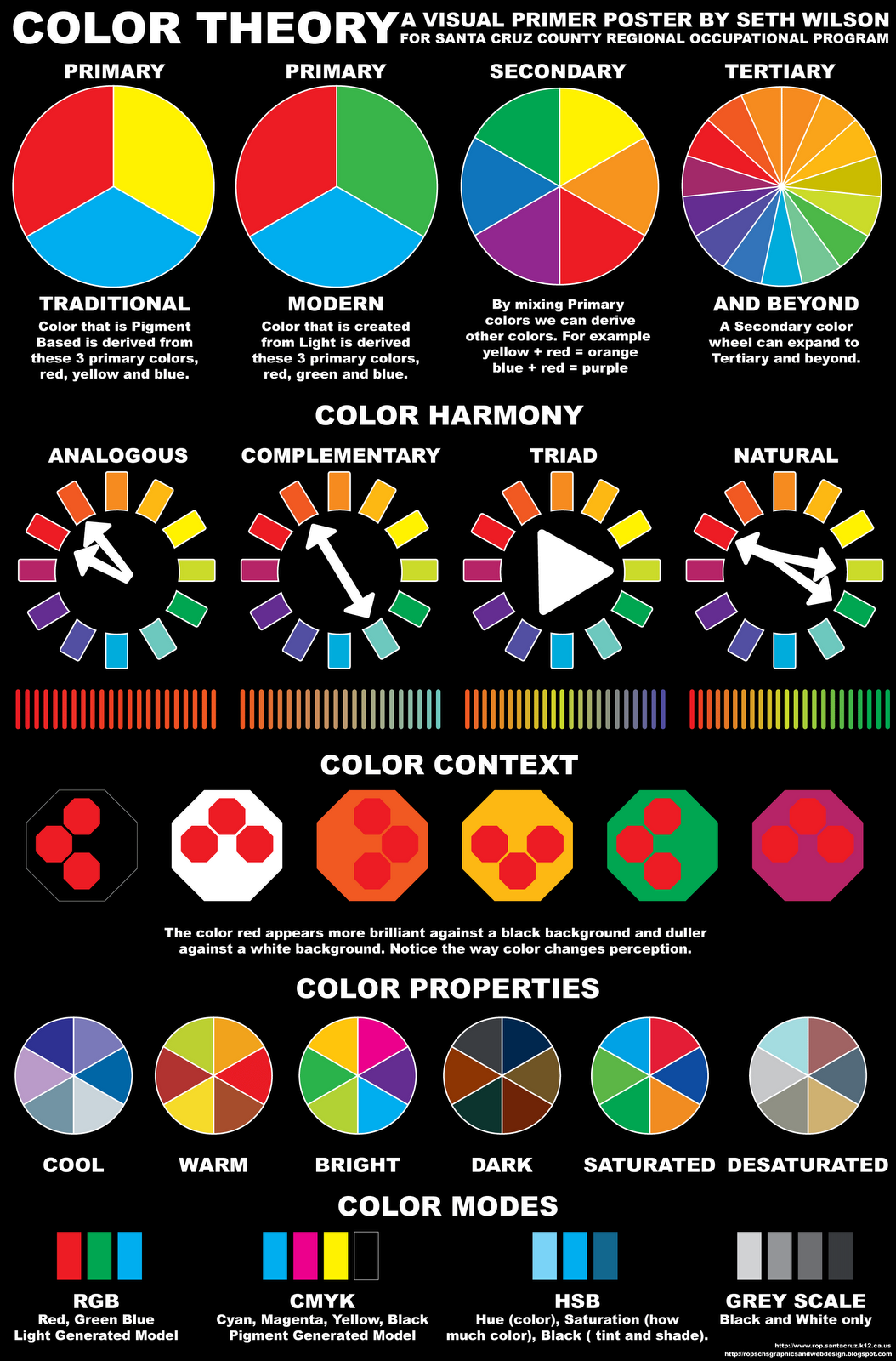 2 colour poster design - Educational Poster Designs By Seth Wilson Color Theory Poster A