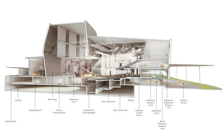 Lyric theatre section theaters pinterest for National centre for the performing arts architecture