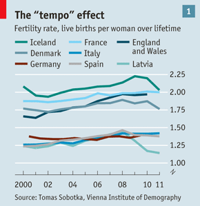 Europe S Other Crisis