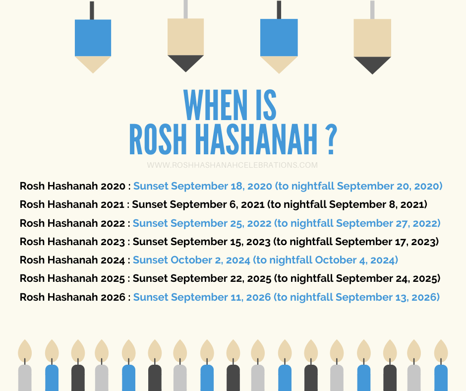 Pin on Happy Rosh Hashanah