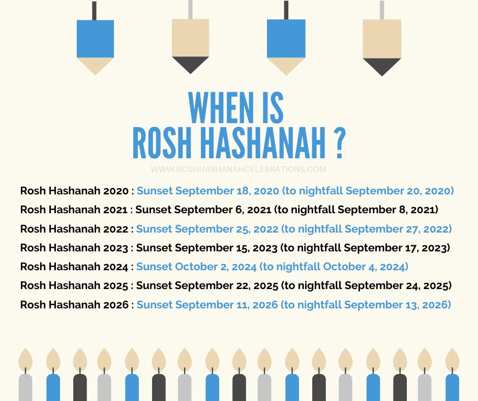 Jewish Calendar 2022 2023.What Time Does Rosh Hashanah Starts 2020 2021 2022 2023 2024 2025 2026 Happy Rosh Hashanah Rosh Hashanah Happy Rosh Hashanah Rosh Hashanah Traditions
