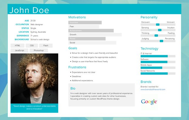 Personas Layout Google Search Persona Examples Persona Ux User Centered Design
