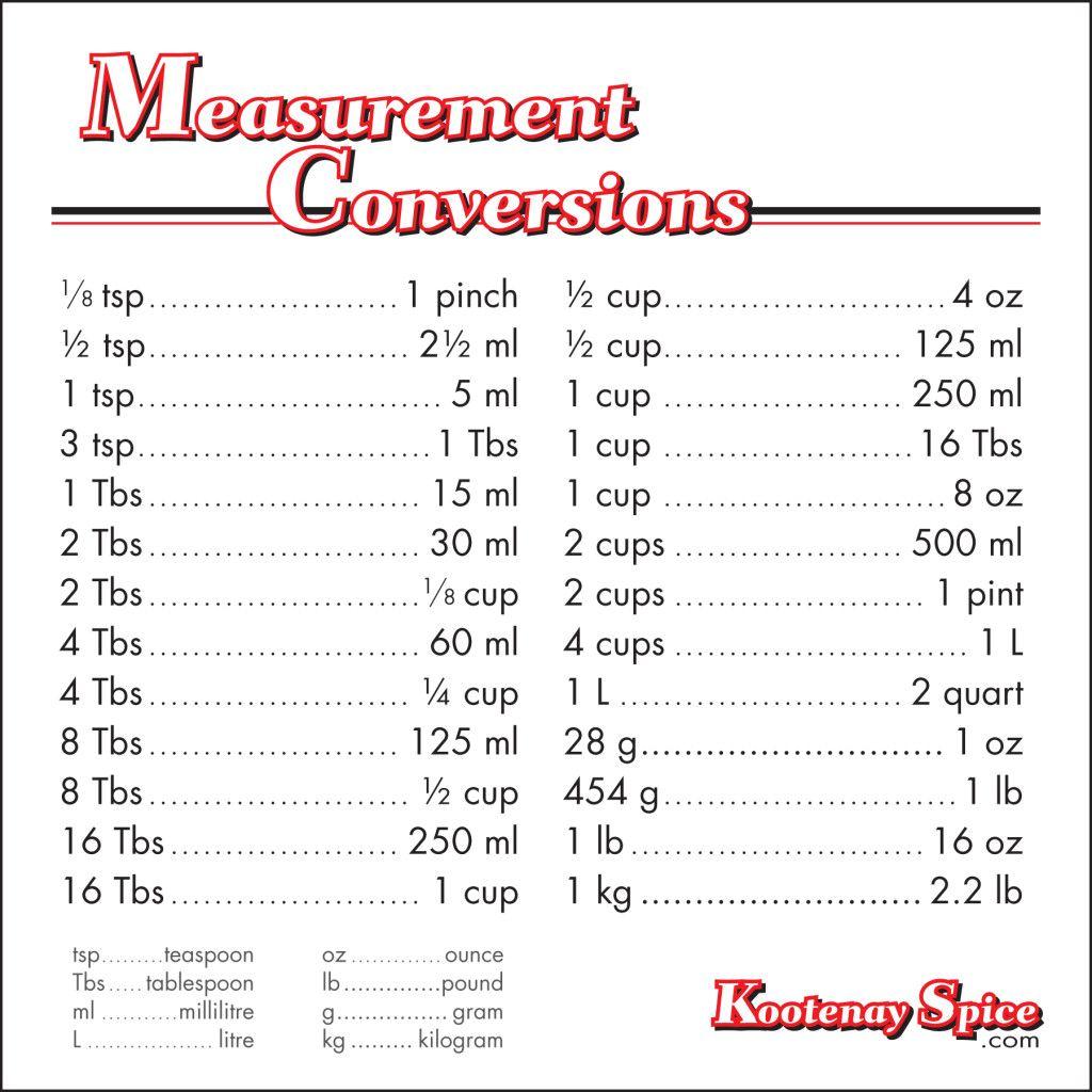 Masurement conversions measures v pinterest measurement recipes masurement conversions measurement chartmeasurement conversionskitchen conversion nvjuhfo Images