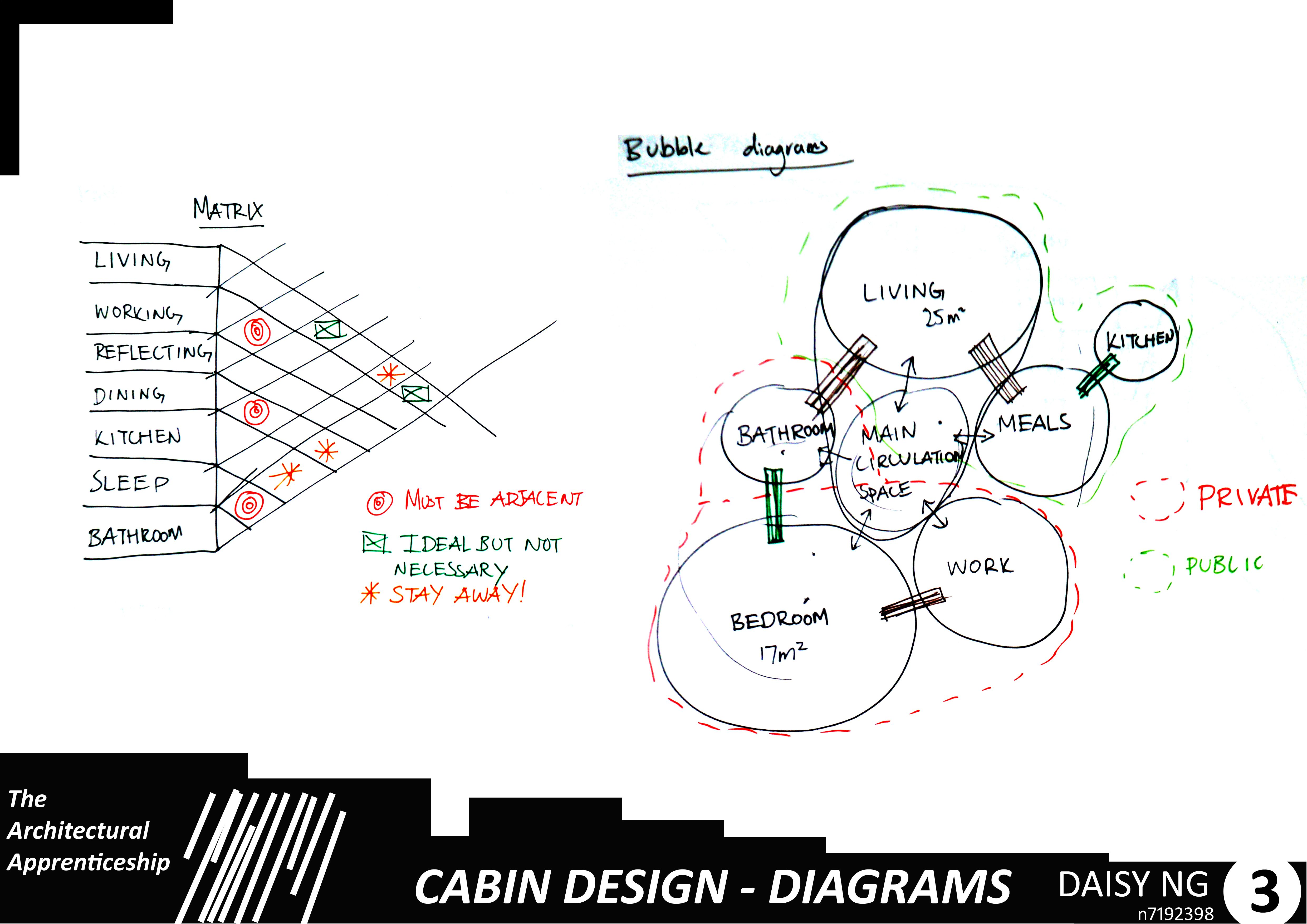 Image result for bubble diagrams houses | Concept sketches ...