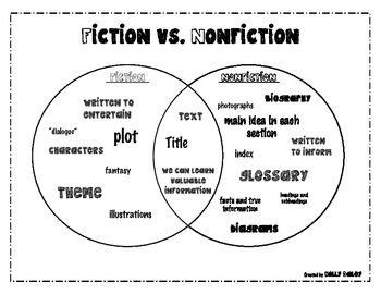 Fiction vs Nonfiction Venn Diagram cut words apart, have