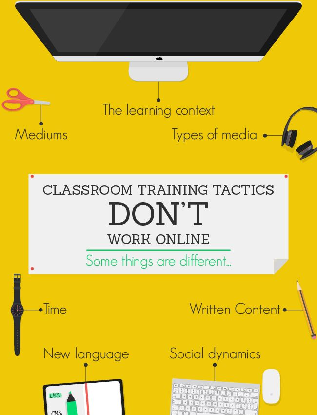 Elearning Vs Classroom Training How Different Are They