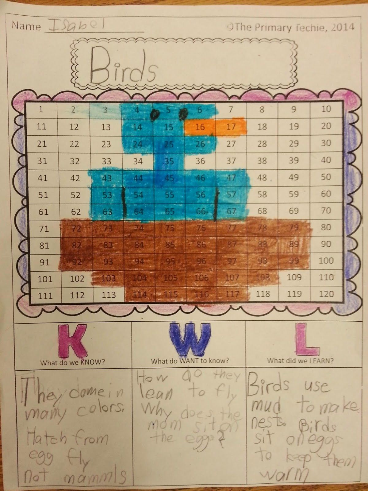 Freebie To Create Kwl Chart Out Of Watch Think Color