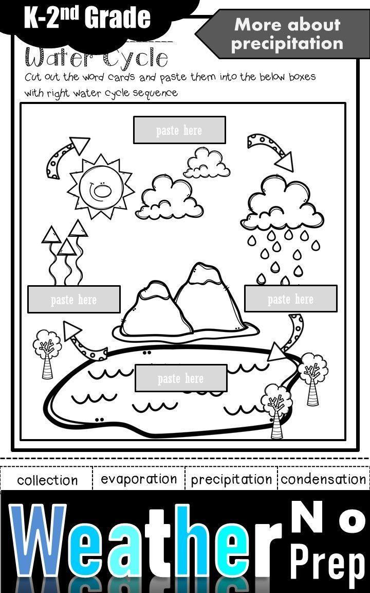 Science activities Weather unit for Kindergarten, First