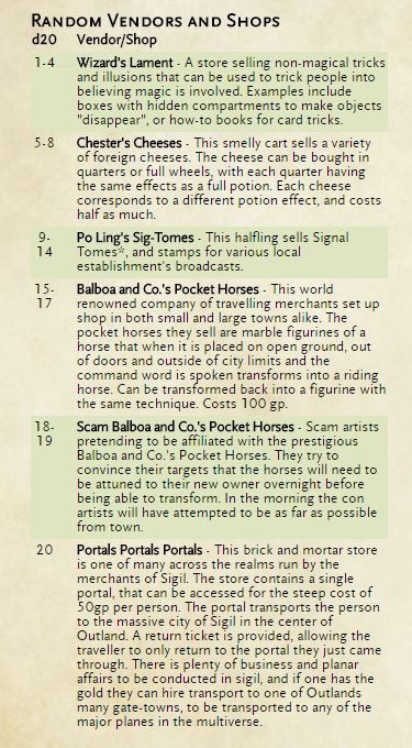 This Blog Through Inspiration Roll Tables Magical Items And Xp Will Teach You Dungeons And Dragons Game Dungeons And Dragons Dungeons And Dragons Homebrew