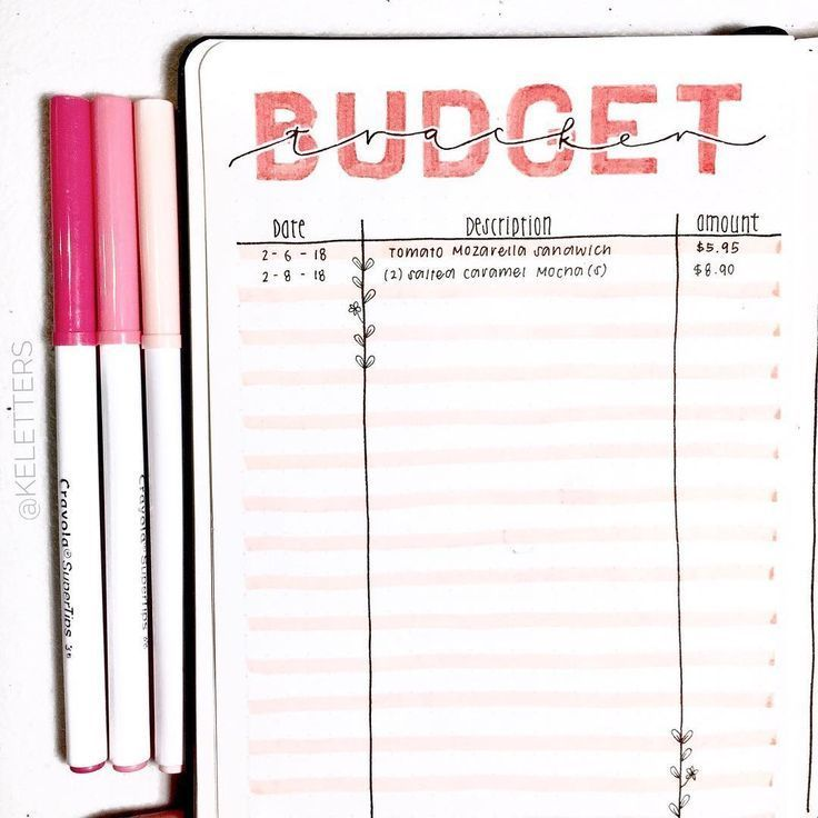 , Bullet Journal Budget Layouts To Master Your Finances – AnjaHome, Family Blog 2020, Family Blog 2020
