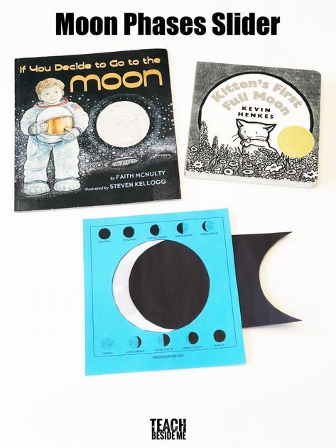 Photo of Moon Phases Activity for Kids