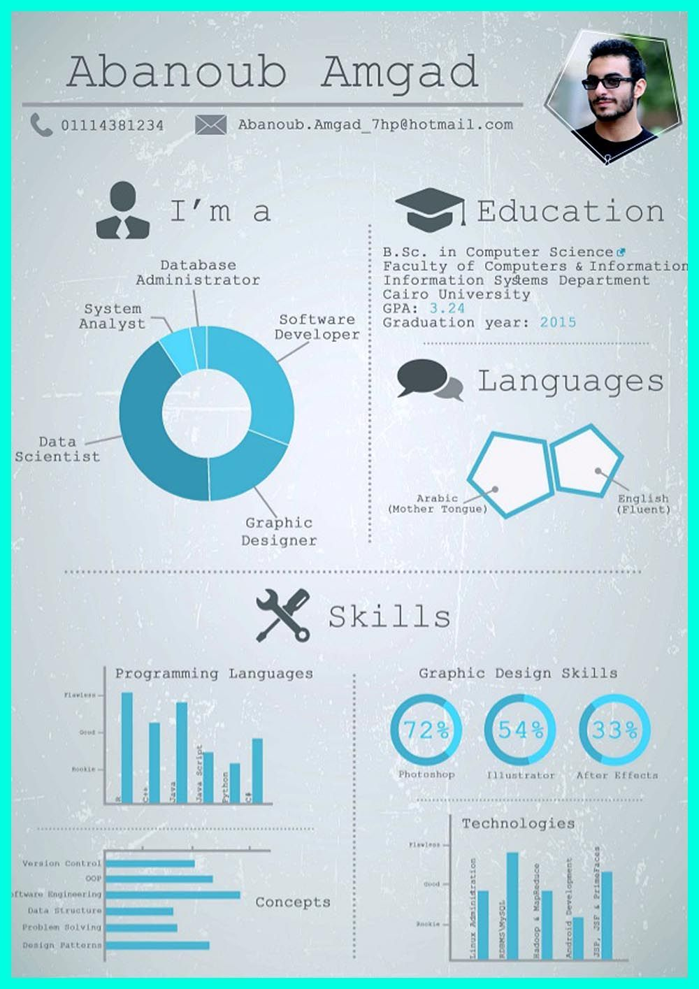 Pin By Risma Rani On Resume Templates And Examples Data Scientist Data Analyst Quotes Infographic Resume