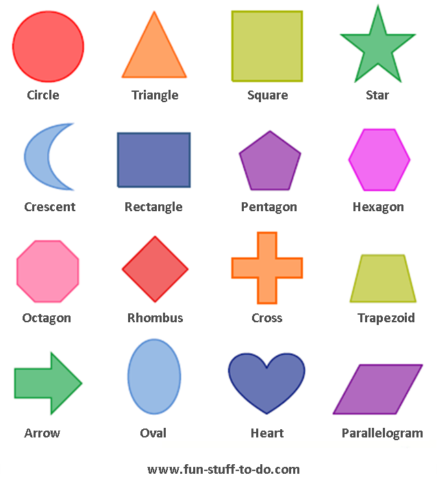 Obsessed image intended for printable shapes chart