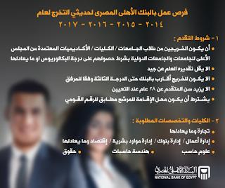 وكالة الأخبار الاقتصادية والتكنولوجية 2 البنك الأهلي المصرى يكشف عن فرص عمل جديدة لديه Bank Jobs National Blog Posts