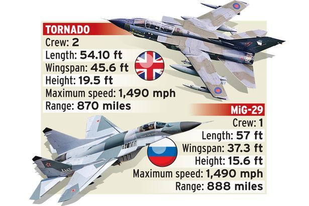 Reports that British Tornado's have been fitted with air-to-air missiles have been denied by the Foreign office