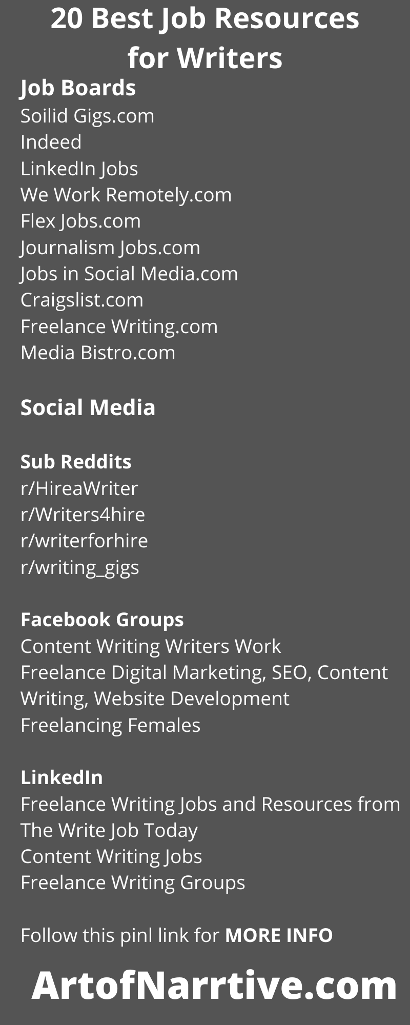 How to Find the Best Freelance Writing Jobs Online in 2020
