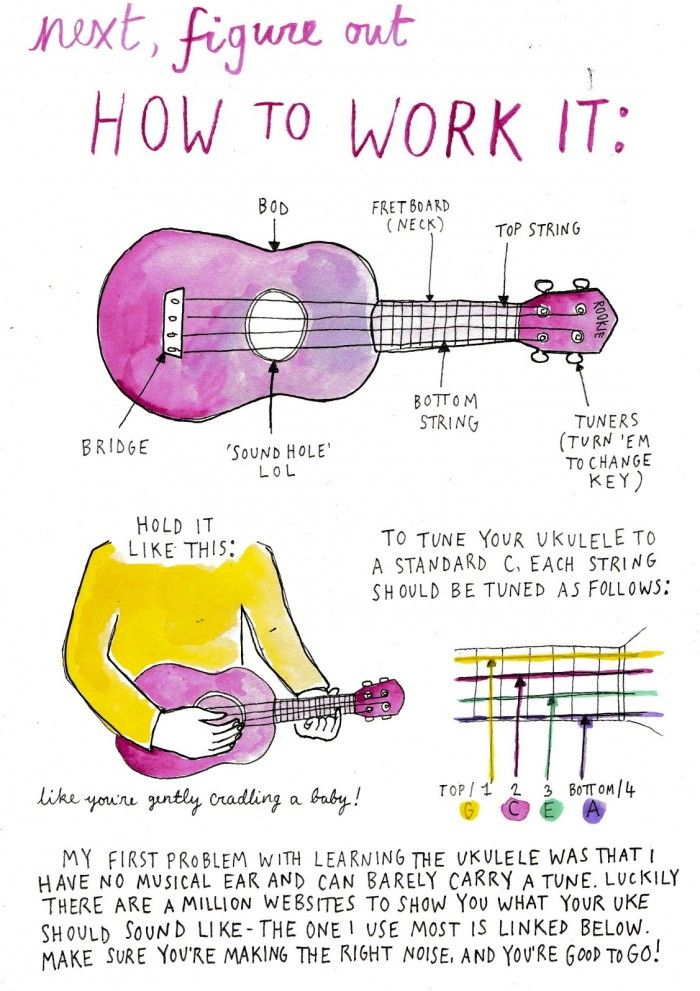 Sunday Comic: Teach Yourself to Play Ukulele - Rookie ...