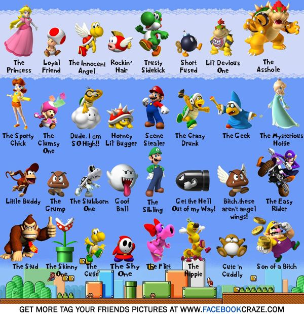 I Found This Really Funny Pic With Nicknames For Each If The Mario