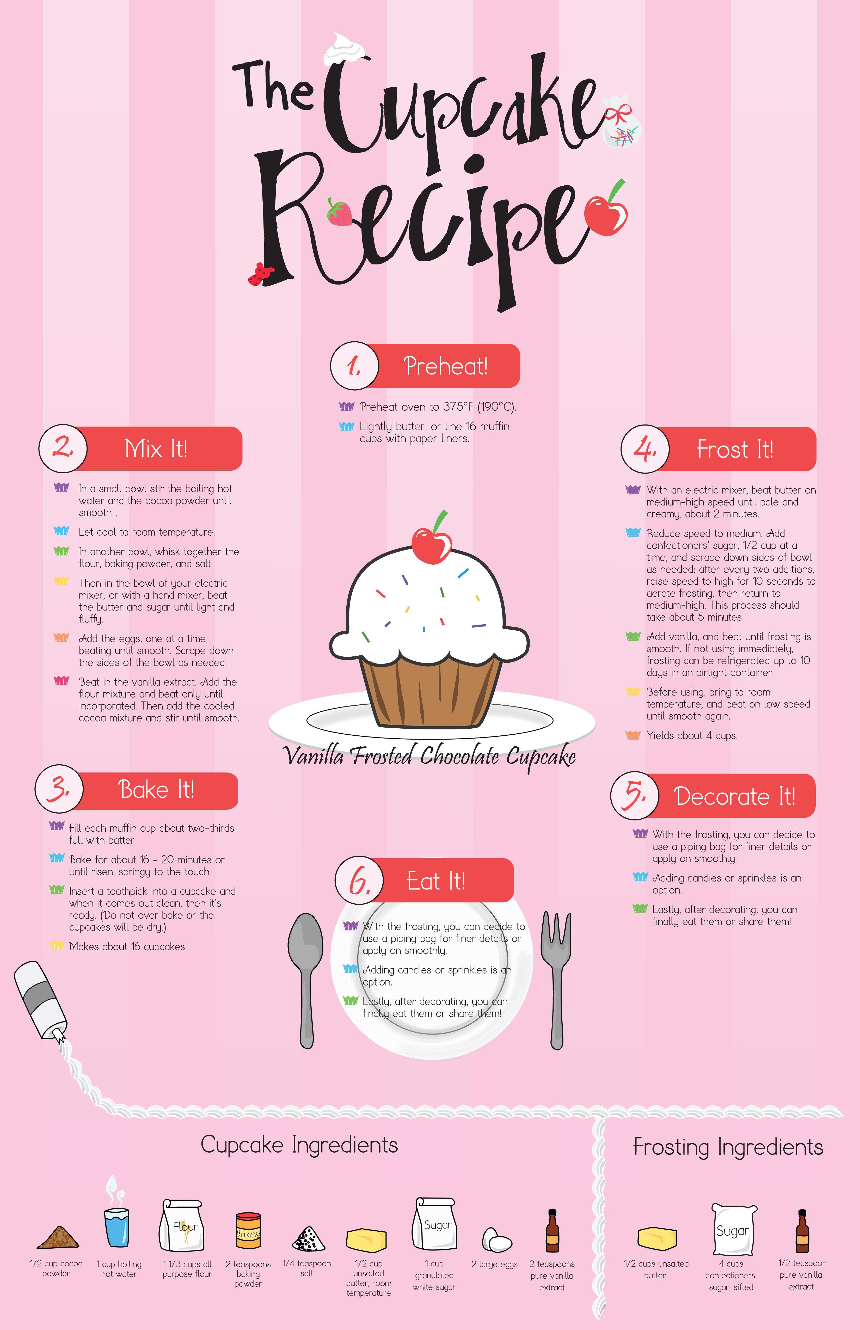 Recipe Infographic Red Velvet Cake
