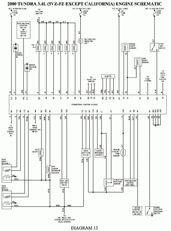 12 5vz Engine Wiring Diagram Electrical Wiring Diagram 2011 Toyota Tundra Toyota