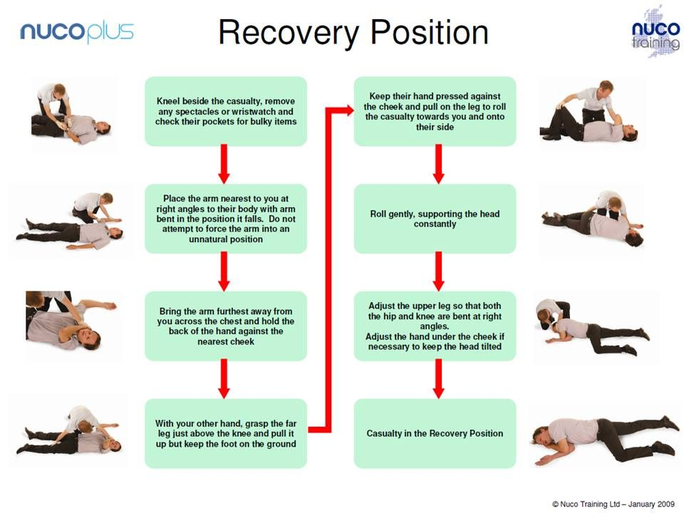 Recovery Position   Things People Should Know How To Do ...