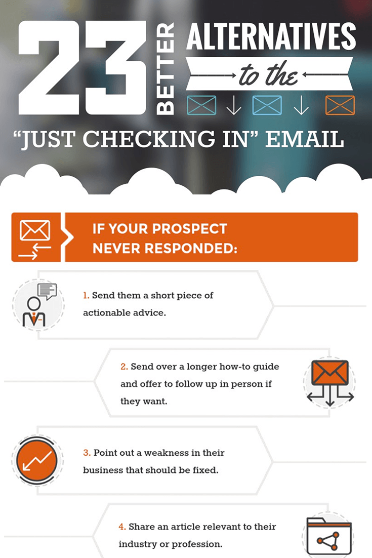 23 Creative Follow Up Email S To Keep Your Customer Engaged Email Topics Charts And Graphs Informative