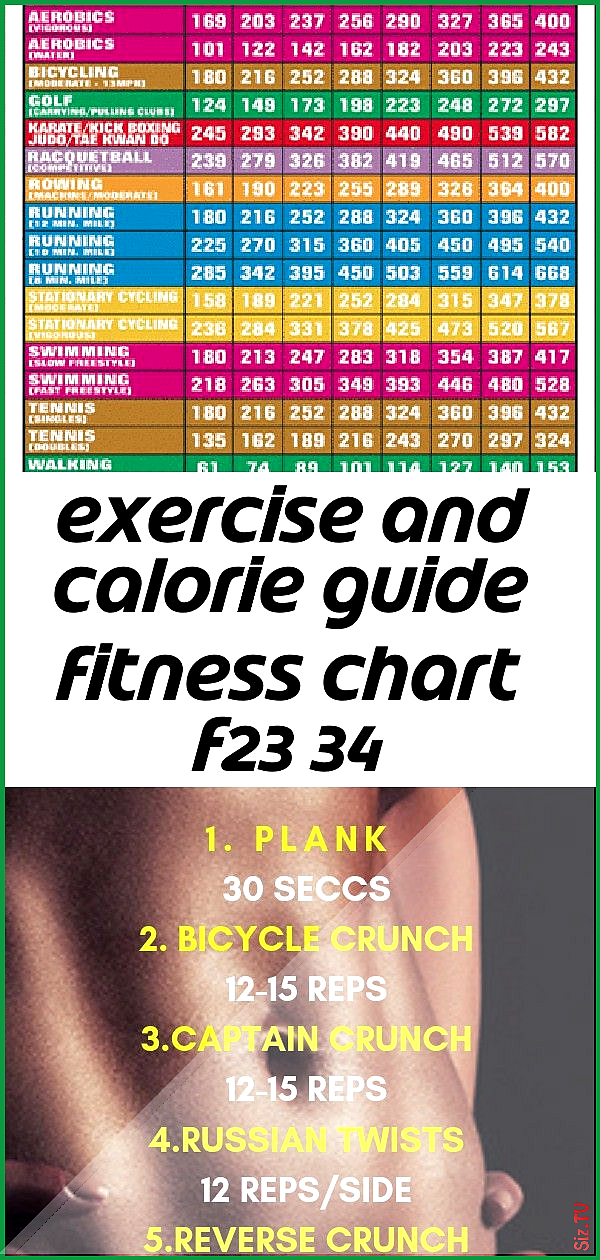 Exercise and calorie guide fitness chart f23 34 Exercise and calorie guide fitness chart f23 34 Jaso...