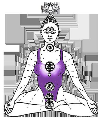 lesson 6  guidelines for sadhana  kundalini yoga yoga