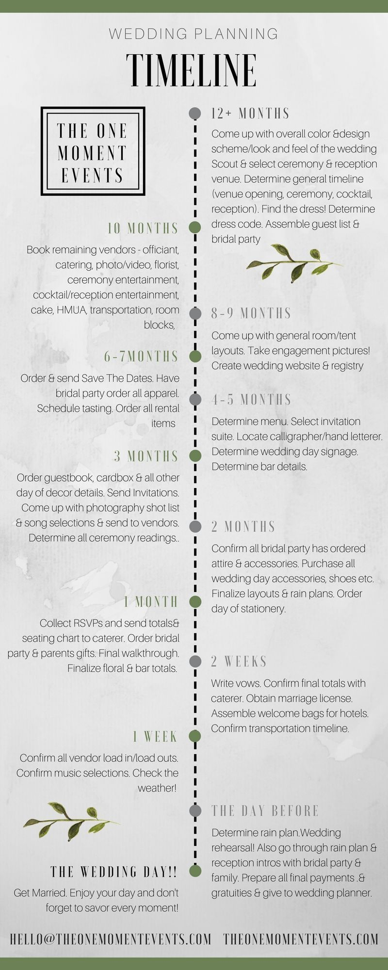Wedding Planning Timeline Infographic From 12 Months To The Day Of Weddingplanningtimeline Weddingplanninginfographic