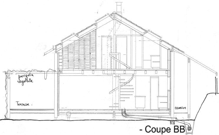 Epingle Sur Modeles Maison A Construire