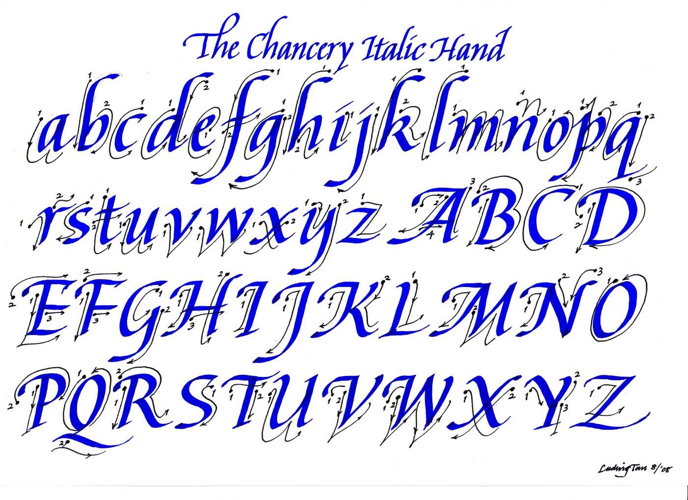 my calligraphy blog: two italic calligraphy alphabets (2008) | type