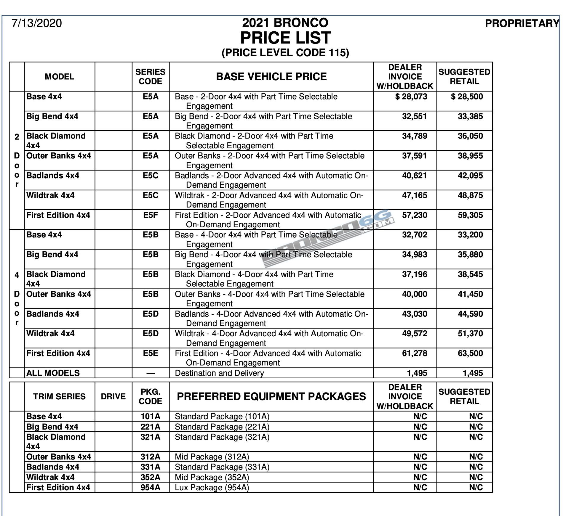 2021 Bronco Pricing Spreadsheet X Plan Vs Below Invoice And More 2021 Ford Bronco Forum 6th Generation Bronco6g Com Ford Bronco Bronco Car Review