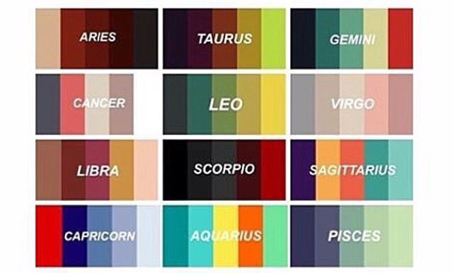What do the different Zodiac colors mean?