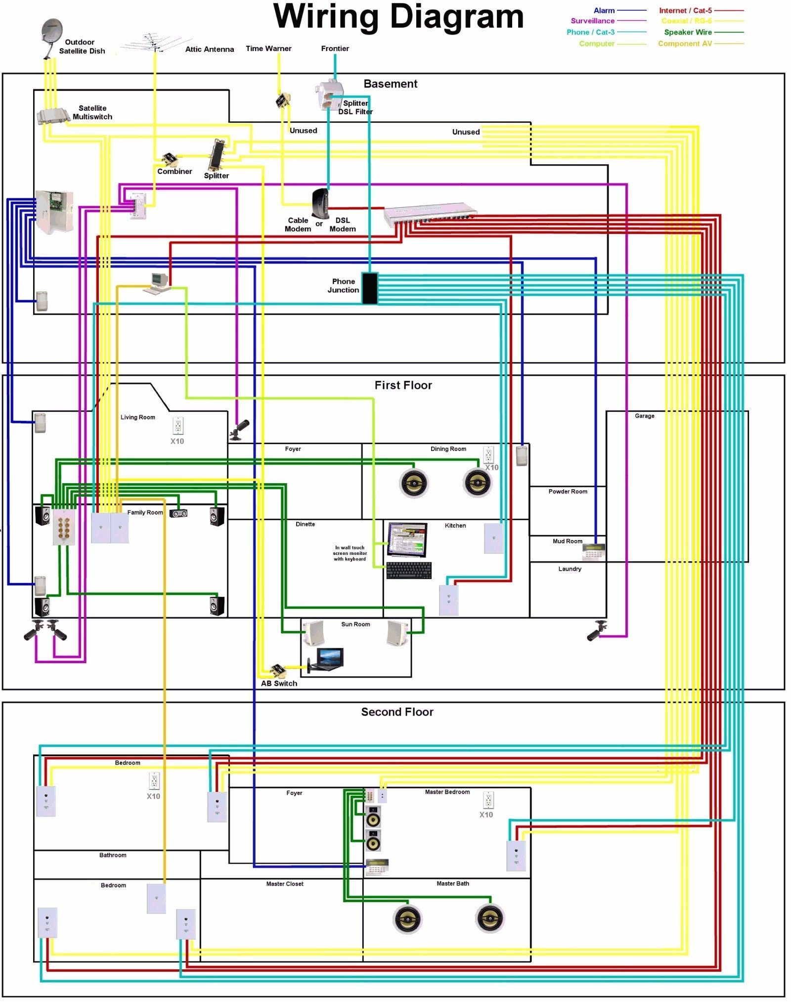 wiring diagram software 20 electrical wiring diagram software design  with images  home wiring diagram software mac 20 electrical wiring diagram software