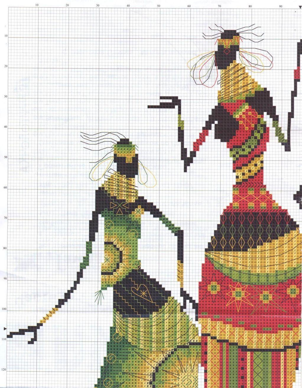 GRAFICOS PUNTO DE CRUZ GRATIS : AFRICANAS(24)   Patrones De Punto De ...