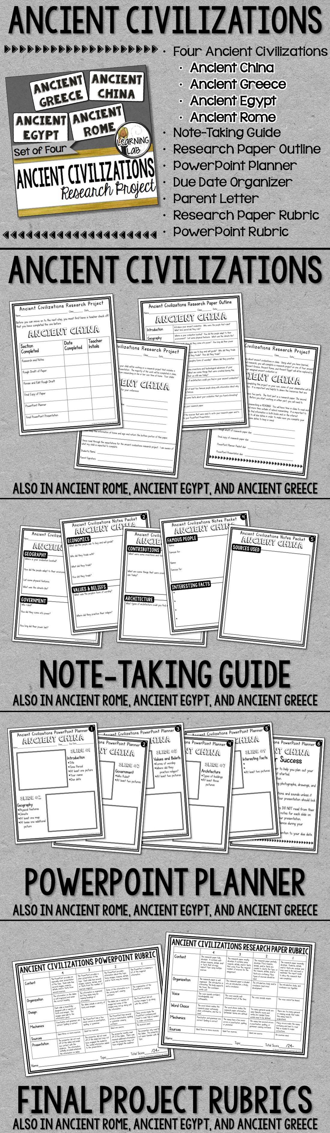 Ancient Civilizations Research Project   Social studies middle school [ 3770 x 1099 Pixel ]
