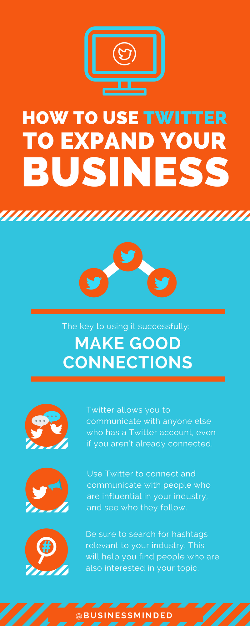 How To Use Twitter To Expand Your Business. #Logo #Posts #Marketing ...