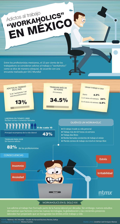 consecuencias de adicto al trabajo
