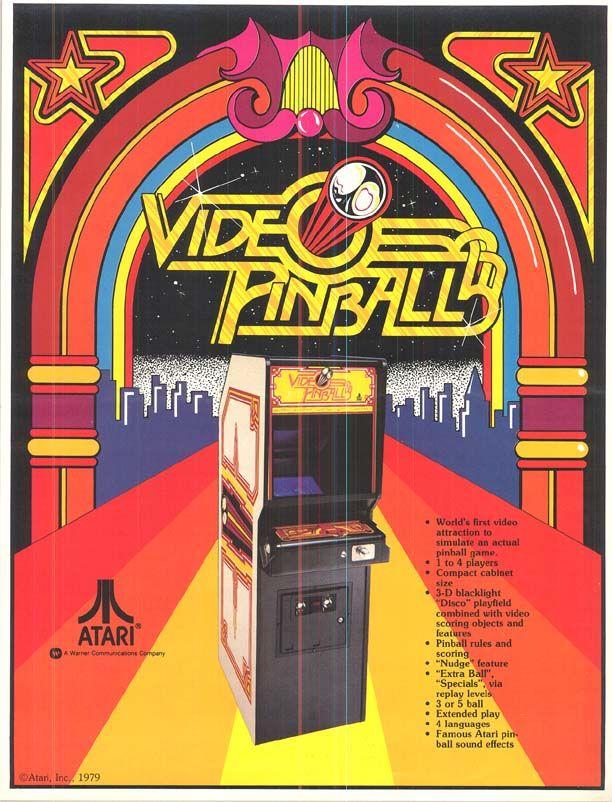 Atari Coin Op Arcade Systems Arcade Art Retro Arcade Games Retro Arcade