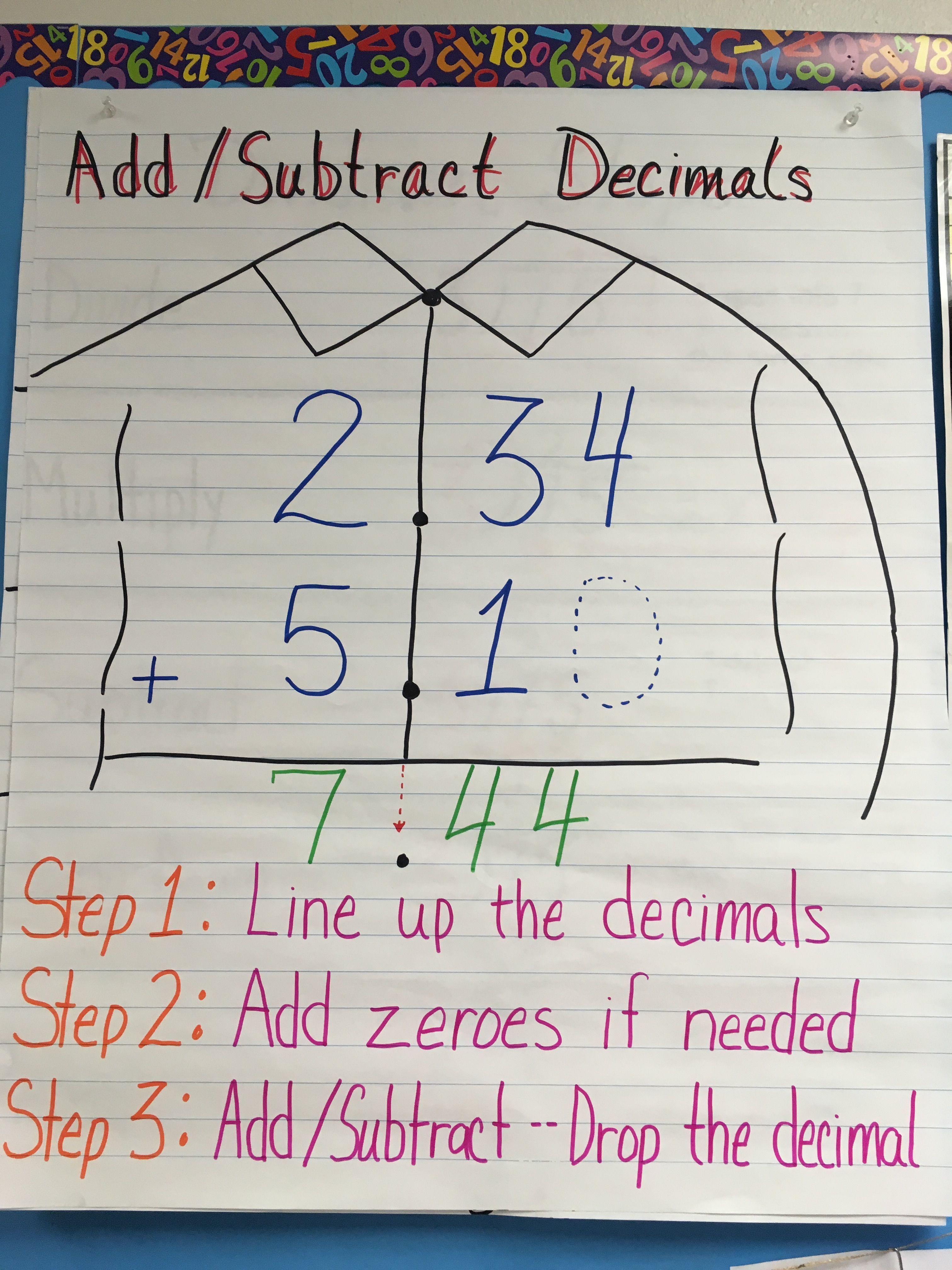Add Decimals Subtracting Decimals Add Decimals Decimals Anchor Chart Adding and subtracting decimals