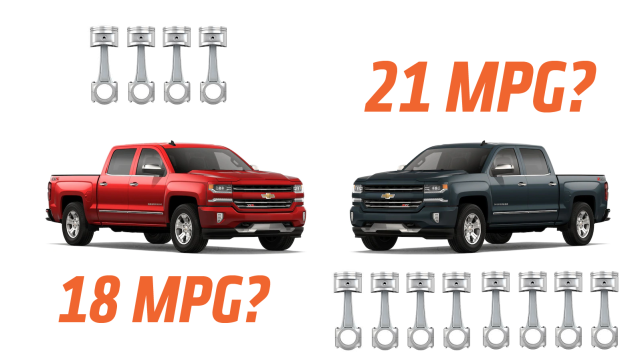 The Four Cylinder Chevy Silverado Got Worse Mpg Than The V8 Because Fuel Economy Is Complicated Chevy Silverado Chevy Fuel Economy