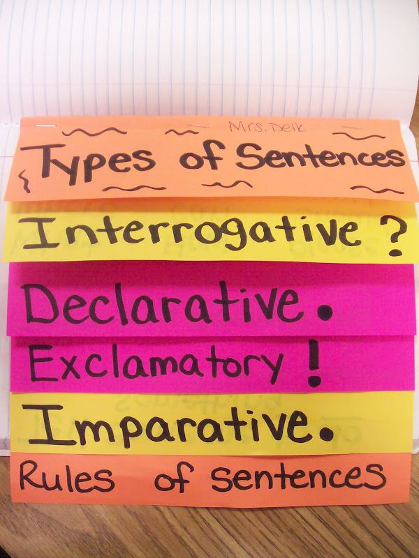 Preposition In Learn In Marathi All Complate: General Delk's Army: Types Of Sentences Flip Chart