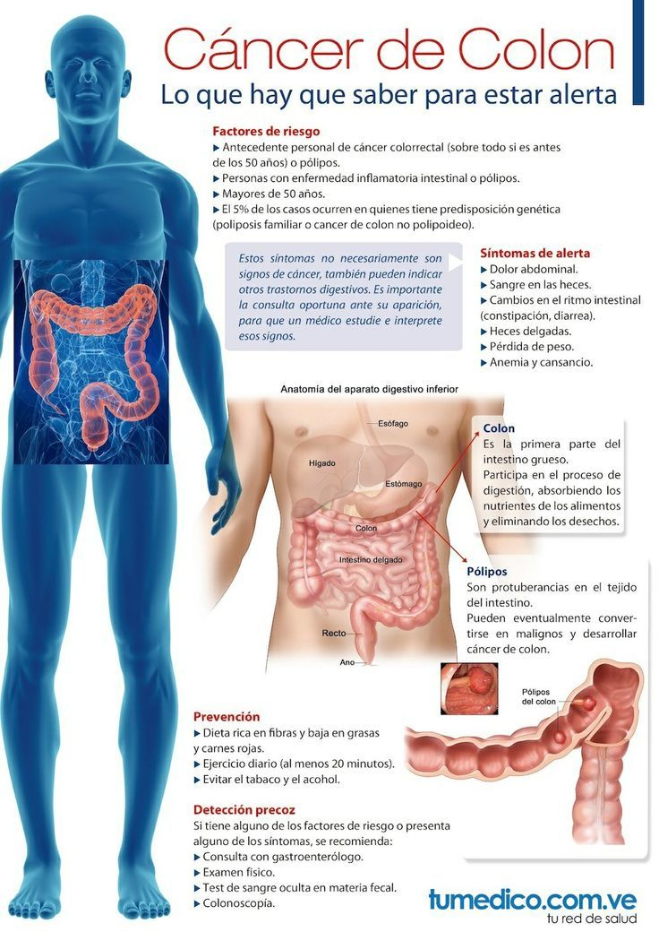 cancer de colon primeros sintomas)