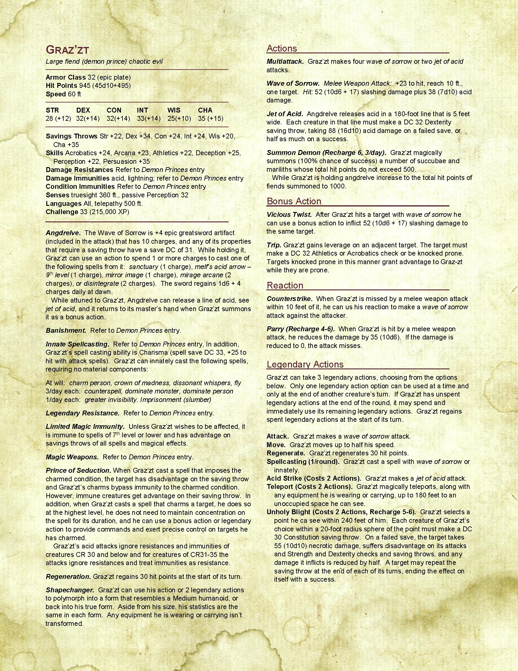 Graz Zt 5e : Name:, Graz-zt-Update.jpg, Views:, Size:, Dungeons, Dragons,, Dragons, Homebrew,, Monsters