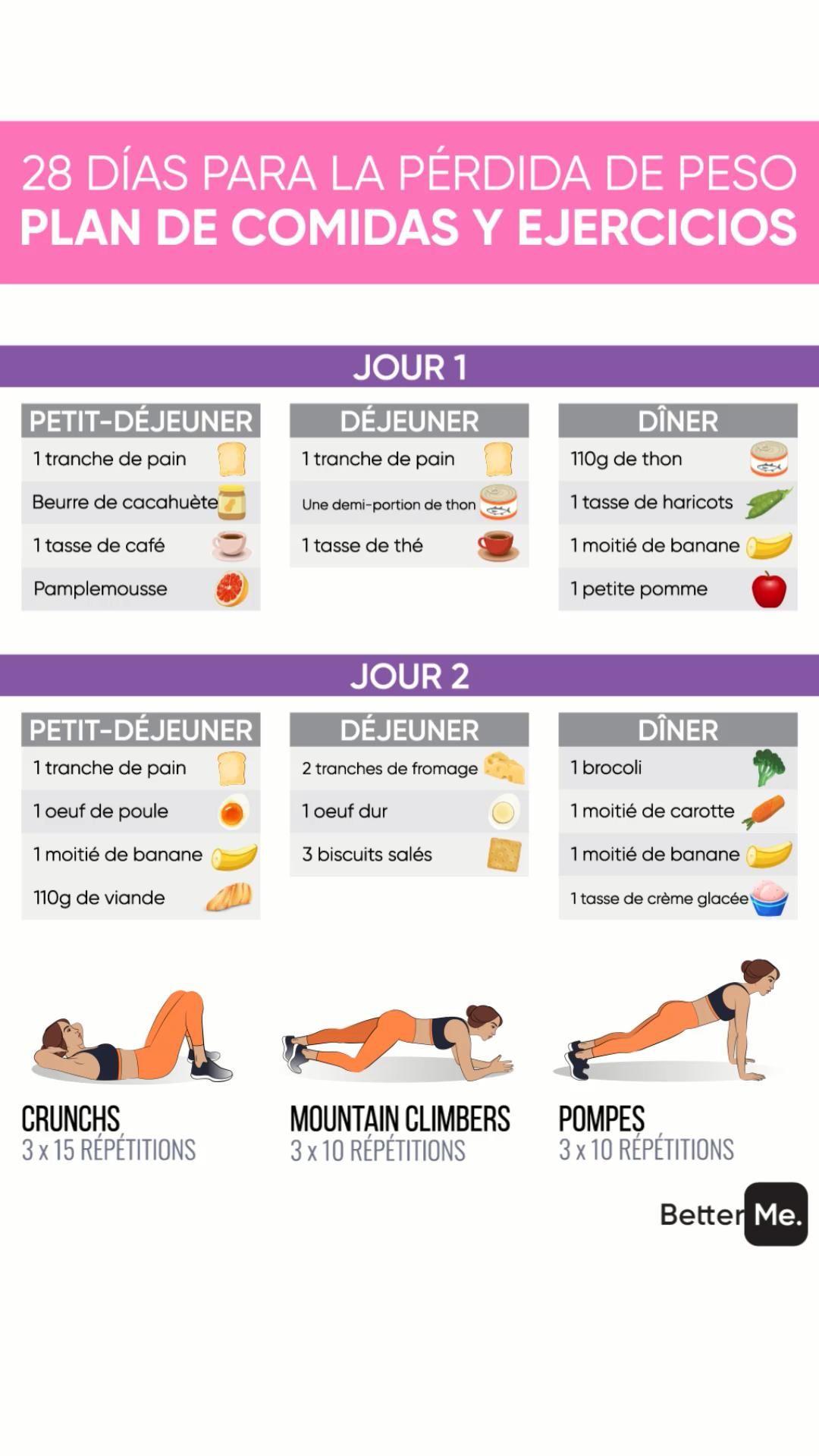 🥑💪 Plan de jeûne intermittent pour perdre du poids