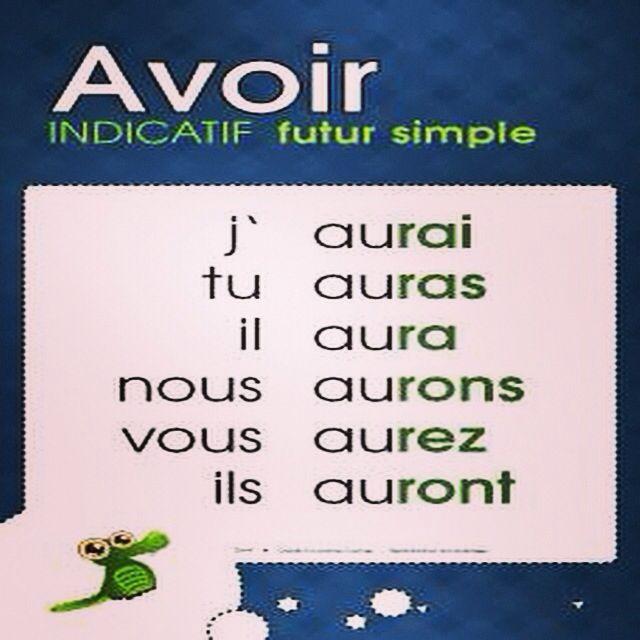 El futuro simple del verbo