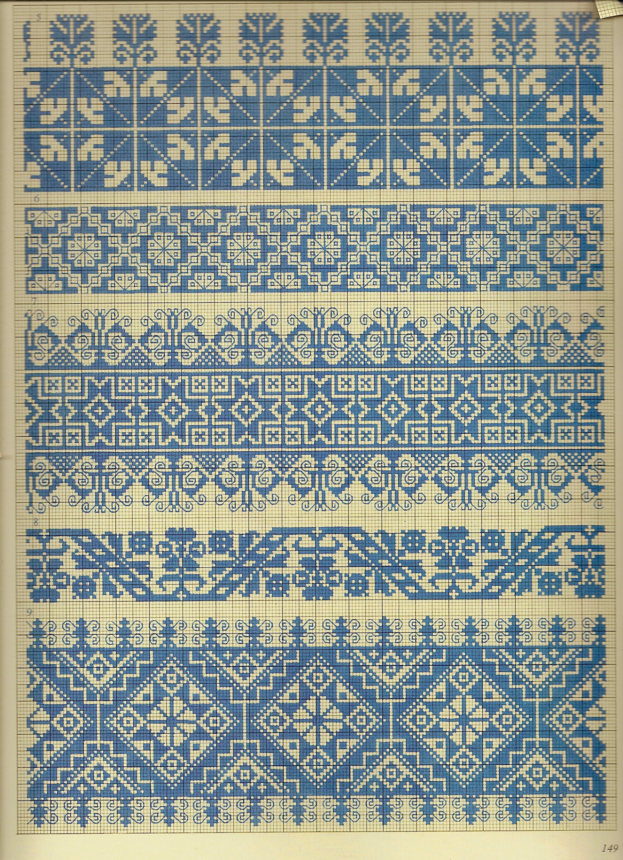 Patterns sourced from: European Folk: Fabric Design and Dress from ...