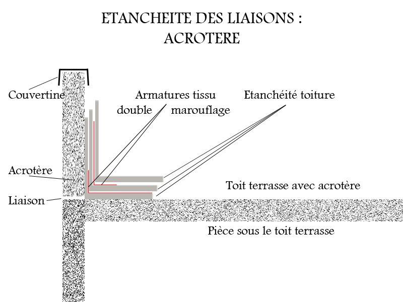 Epingle Par Pierre Paul Sur Garage Double Etancheite Terrasse Etancheite Toiture Etancheite
