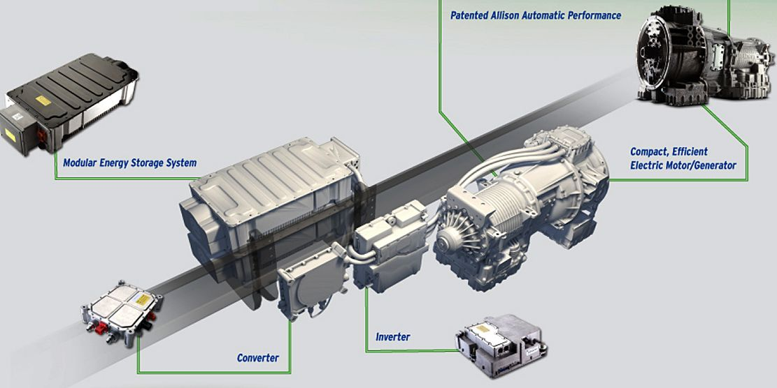 Allison Capitalizing On Its Long Experience In Parallel Hybrid Electric Drive Lines For Buses