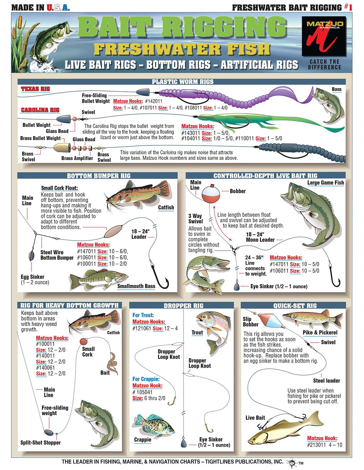 Pin by daviper on fishn riggs charts lures pinterest for Bass fishing rig
